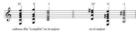 Travail des cadences. note : les règles strictes de harmonie ne sont pas respectées