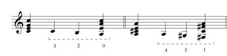 La visualisation d'une descente de trois cases permet de trouver le nom de la tonalité relative mineure